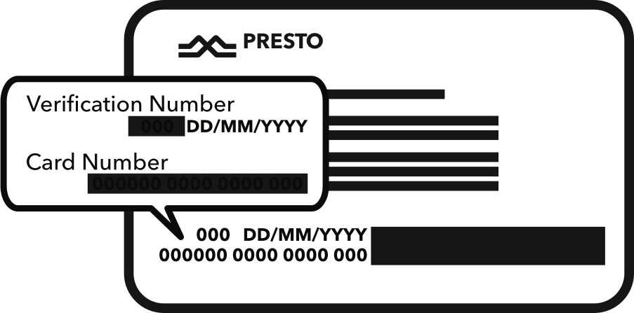 Illustration of the back of a PRESTO card indicating the card number and the verification number